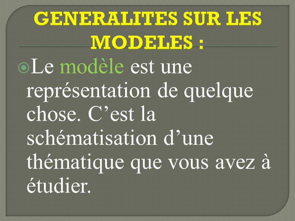 GENERALITES SUR LES MODELES :