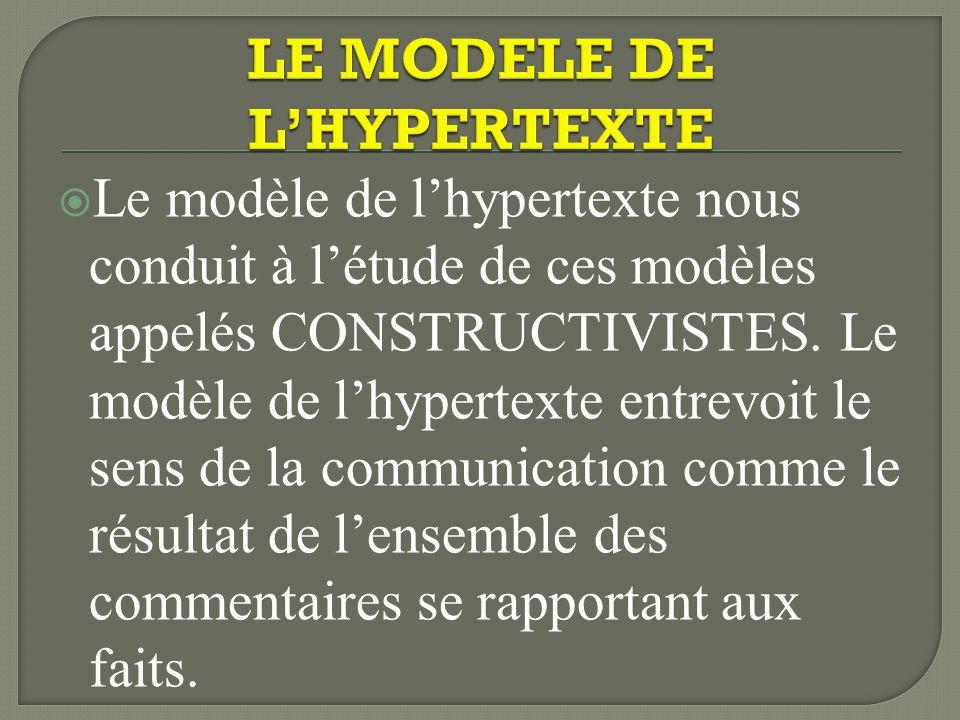 LE MODELE DE L'HYPERTEXTE