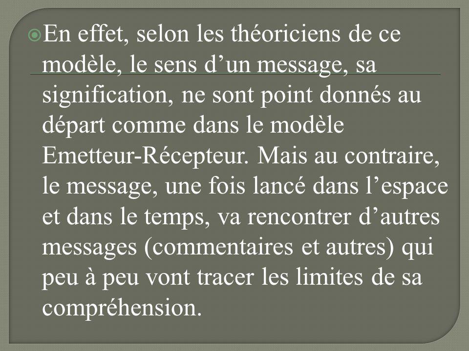 En effet, selon les théoriciens de ce modèle, le sens d'un message, sa signification, ne sont point donnés au départ comme dans le modèle Emetteur-Récepteur.