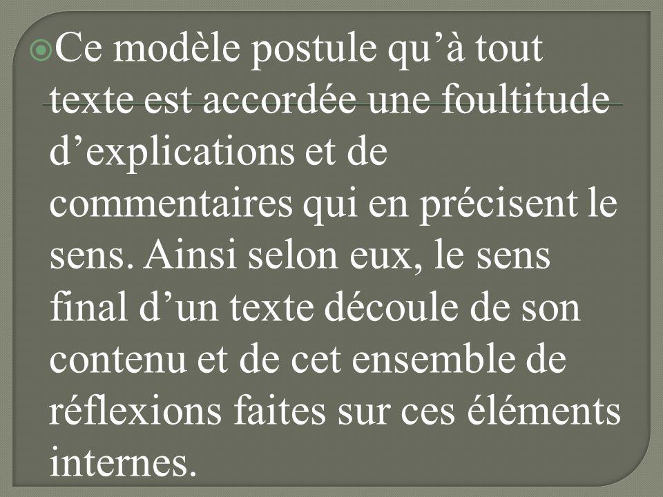 Ce modèle postule qu'à tout texte est accordée une foultitude d'explications et de commentaires qui en précisent le sens.