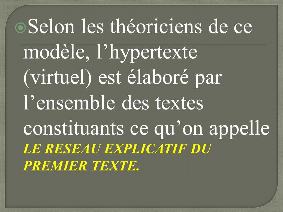 Selon les théoriciens de ce modèle, l'hypertexte (virtuel) est élaboré par l'ensemble des textes constituants ce qu'on appelle LE RESEAU EXPLICATIF DU PREMIER TEXTE.