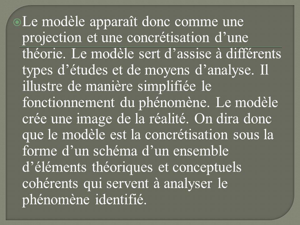 Le modèle apparaît donc comme une projection et une concrétisation d'une théorie.