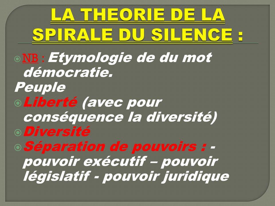 LA THEORIE DE LA SPIRALE DU SILENCE :