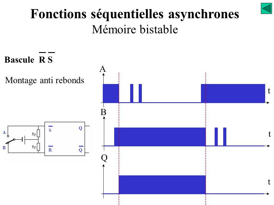Fonctions séquentielles asynchrones Mémoire bistable