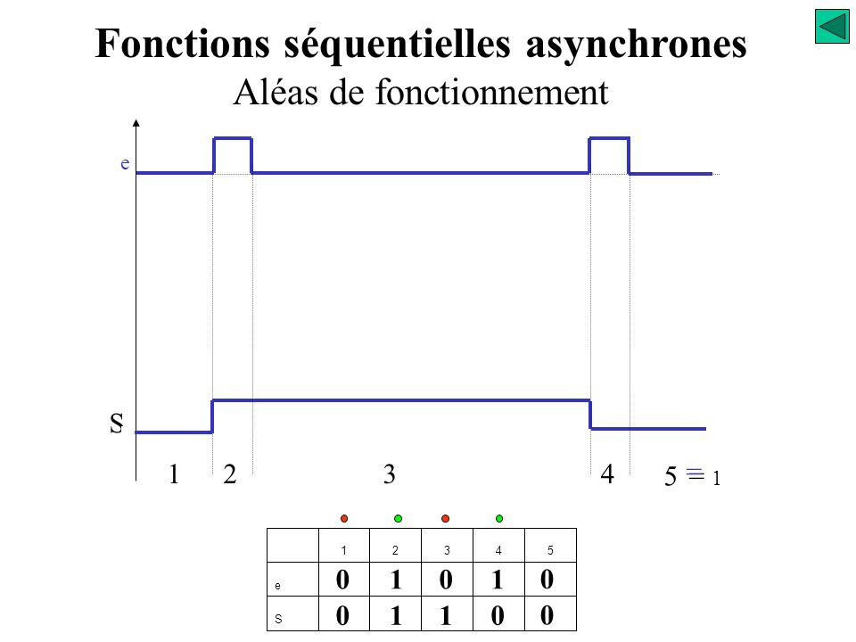 Fonctions séquentielles asynchrones Aléas de fonctionnement