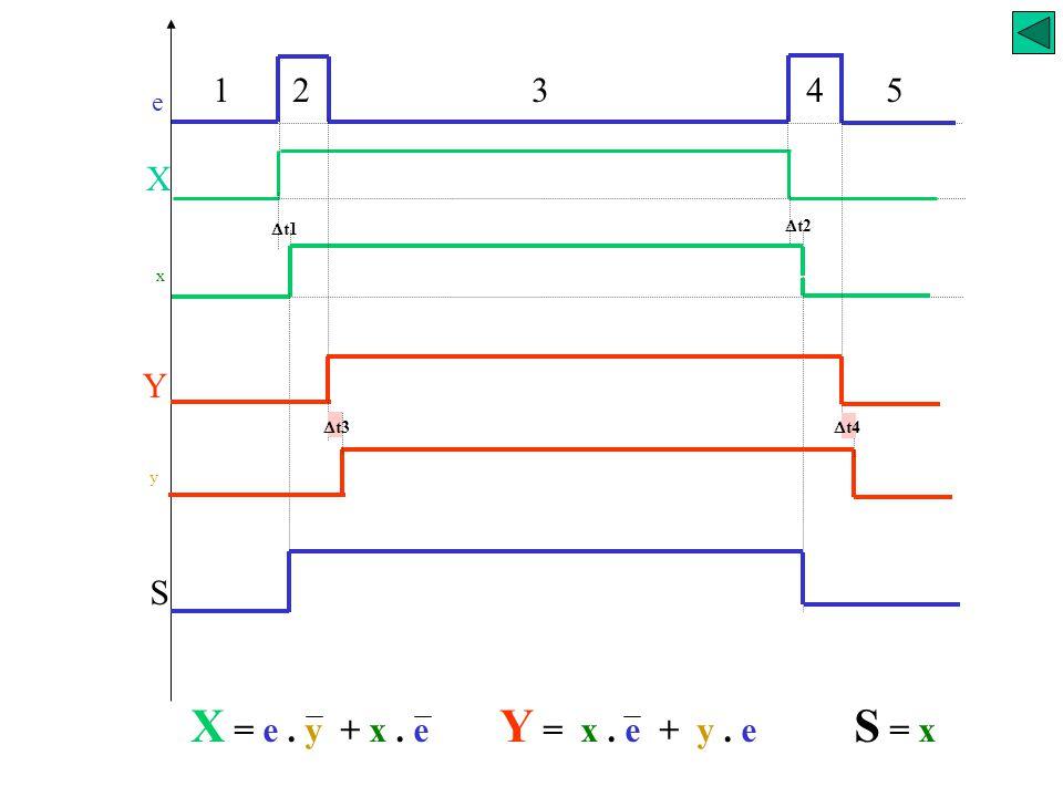 X = e . y + x . e Y = x . e + y . e S = x 1 2 3 4 5 X Y S e y Dt3 Dt4