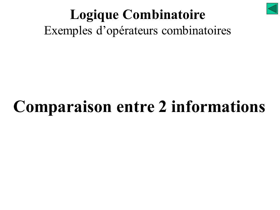 Comparaison entre 2 informations