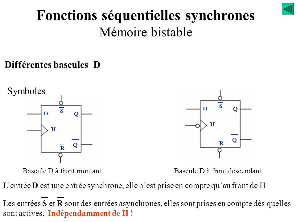 Fonctions séquentielles synchrones Mémoire bistable