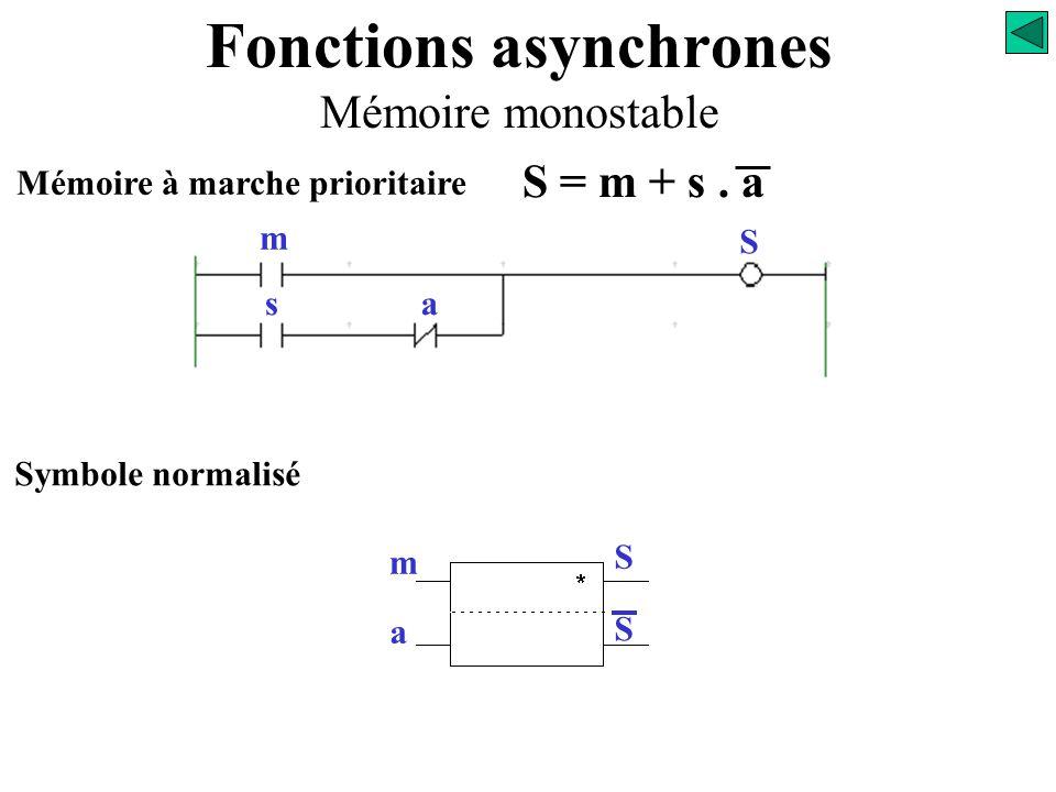 Fonctions asynchrones Mémoire monostable