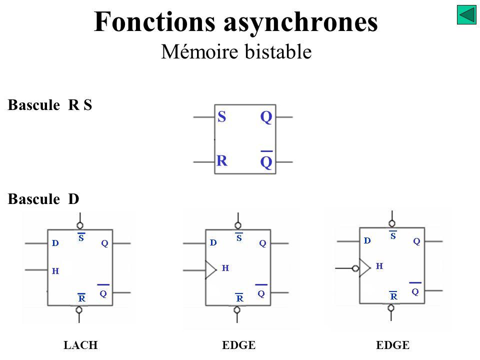 Fonctions asynchrones Mémoire bistable