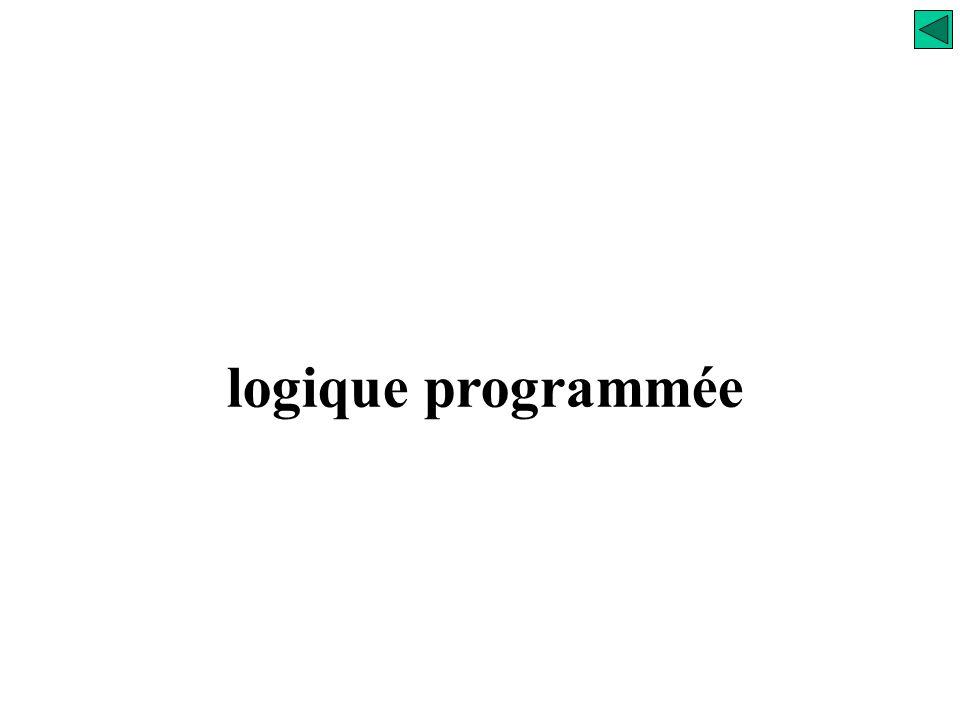 logique programmée 216