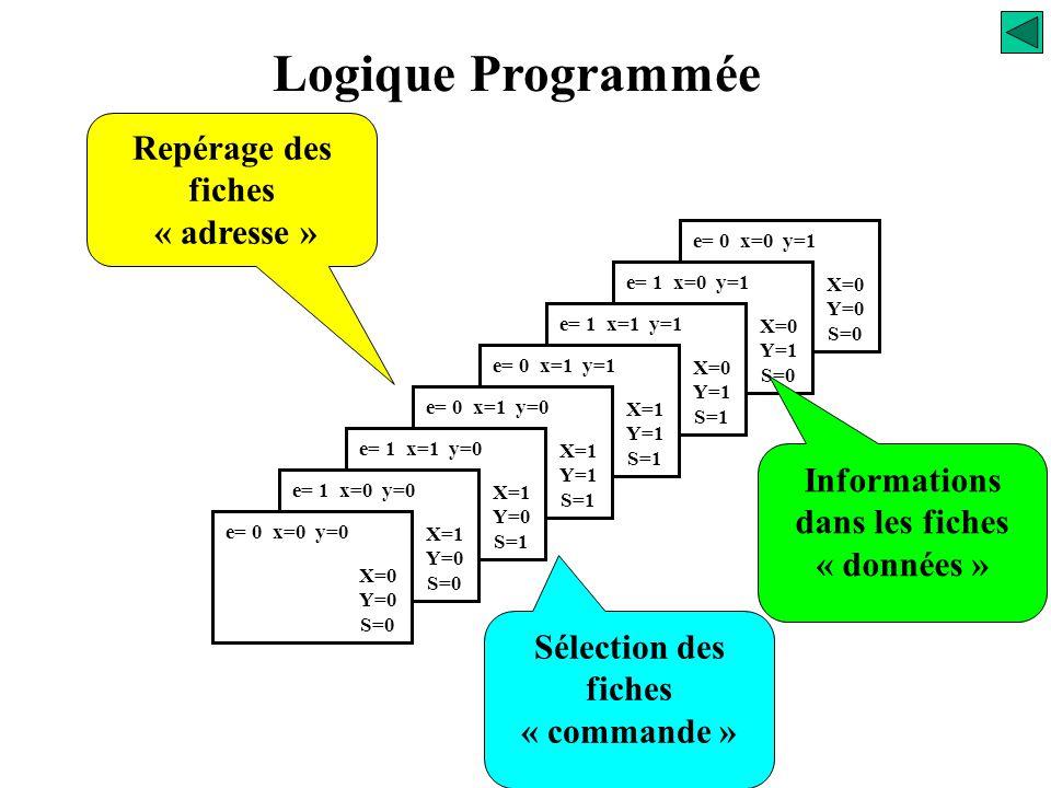 Sélection des fiches « commande »