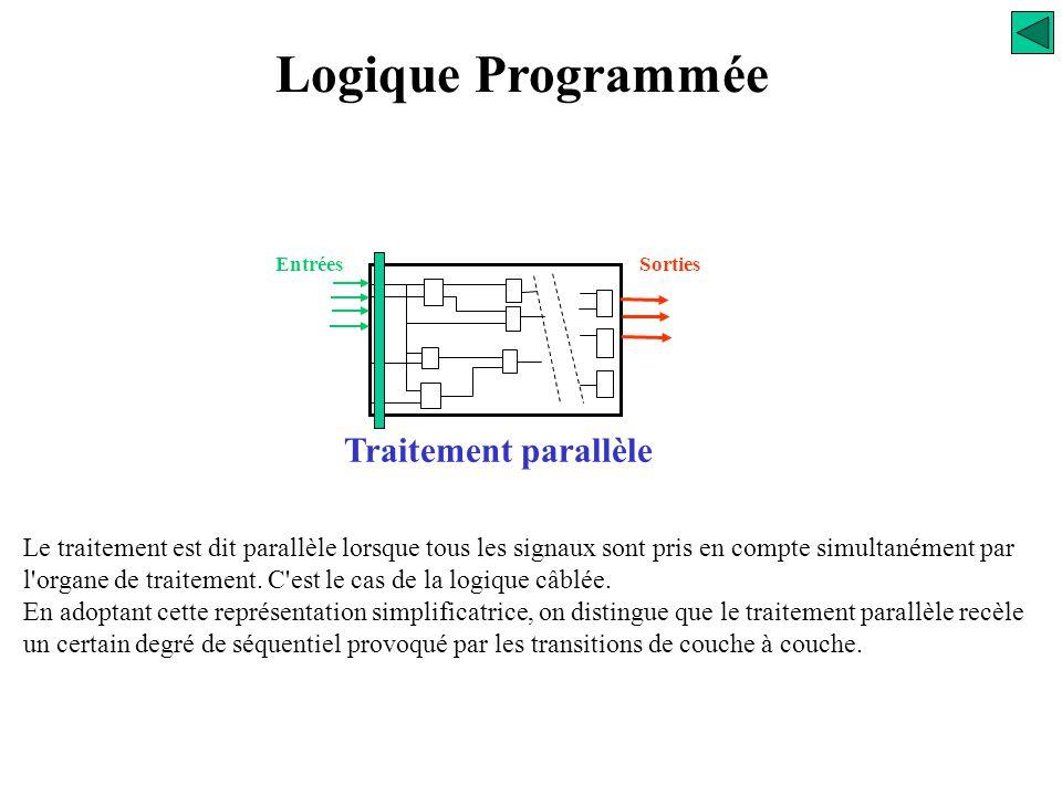 Logique Programmée Traitement parallèle