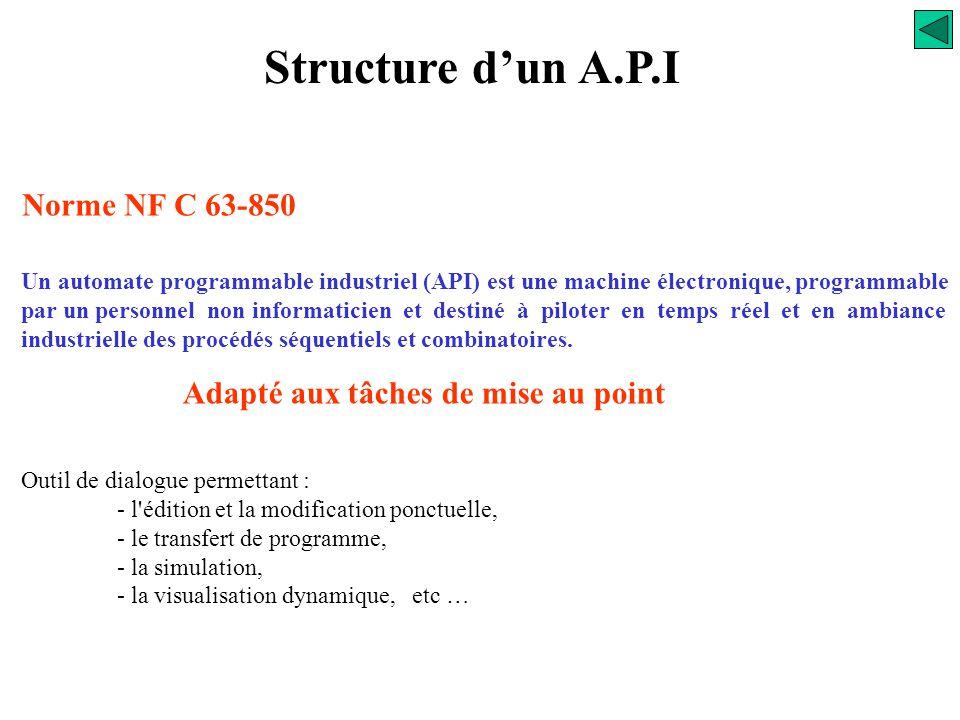 Structure d'un A.P.I Norme NF C 63-850