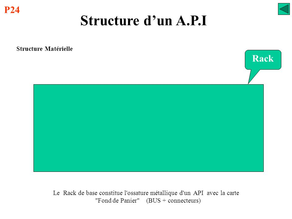 Structure d'un A.P.I P24 Rack Structure Matérielle