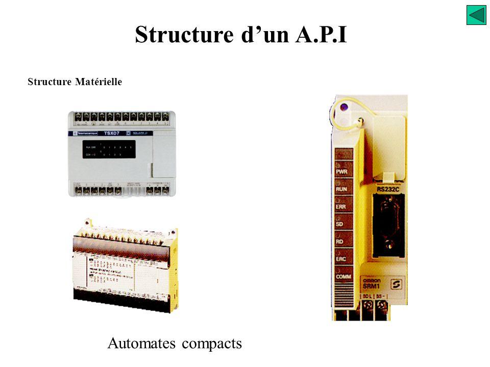Structure d'un A.P.I Structure Matérielle Automates compacts 244