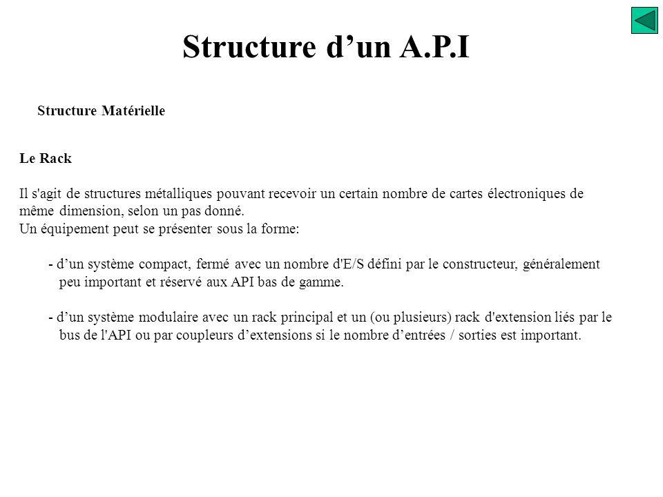 Structure d'un A.P.I Structure Matérielle Le Rack