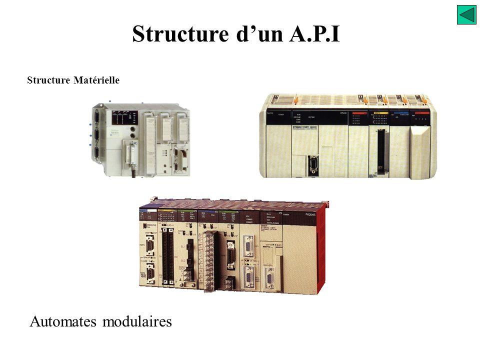 Structure d'un A.P.I Structure Matérielle Automates modulaires 246