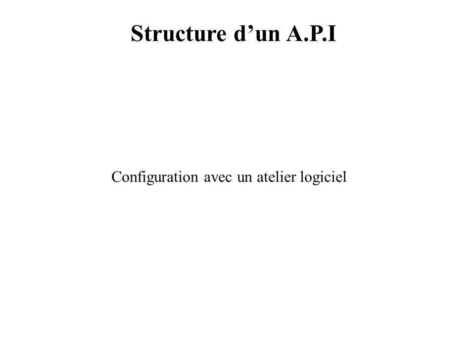 Structure d'un A.P.I Configuration avec un atelier logiciel