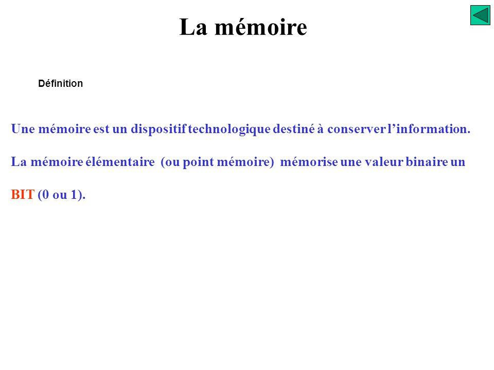 La mémoire Définition. Une mémoire est un dispositif technologique destiné à conserver l'information.