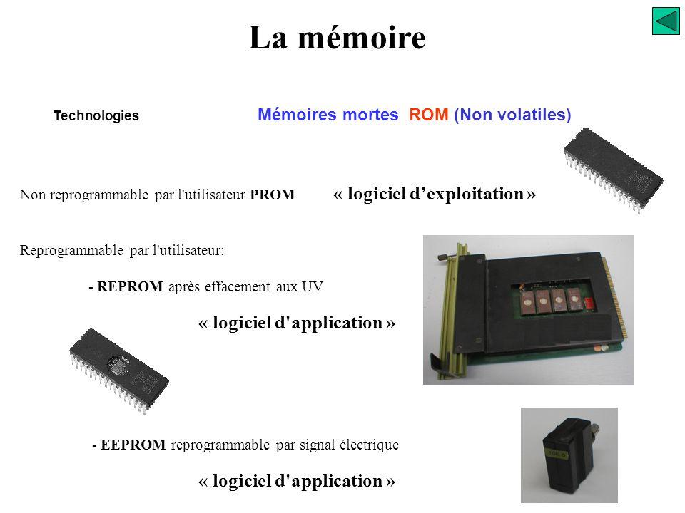 La mémoire « logiciel d'exploitation » « logiciel d application »