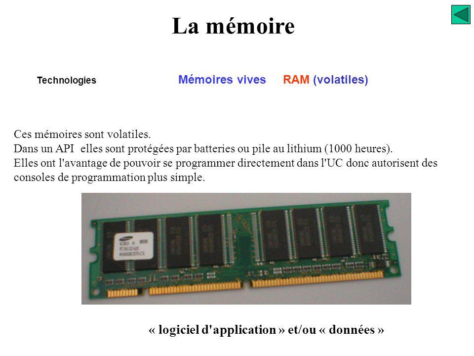 La mémoire « logiciel d application » et/ou « données »