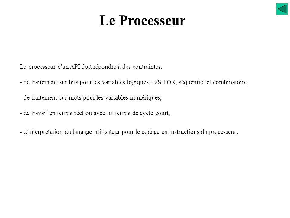 Le Processeur Le processeur d un API doit répondre à des contraintes: