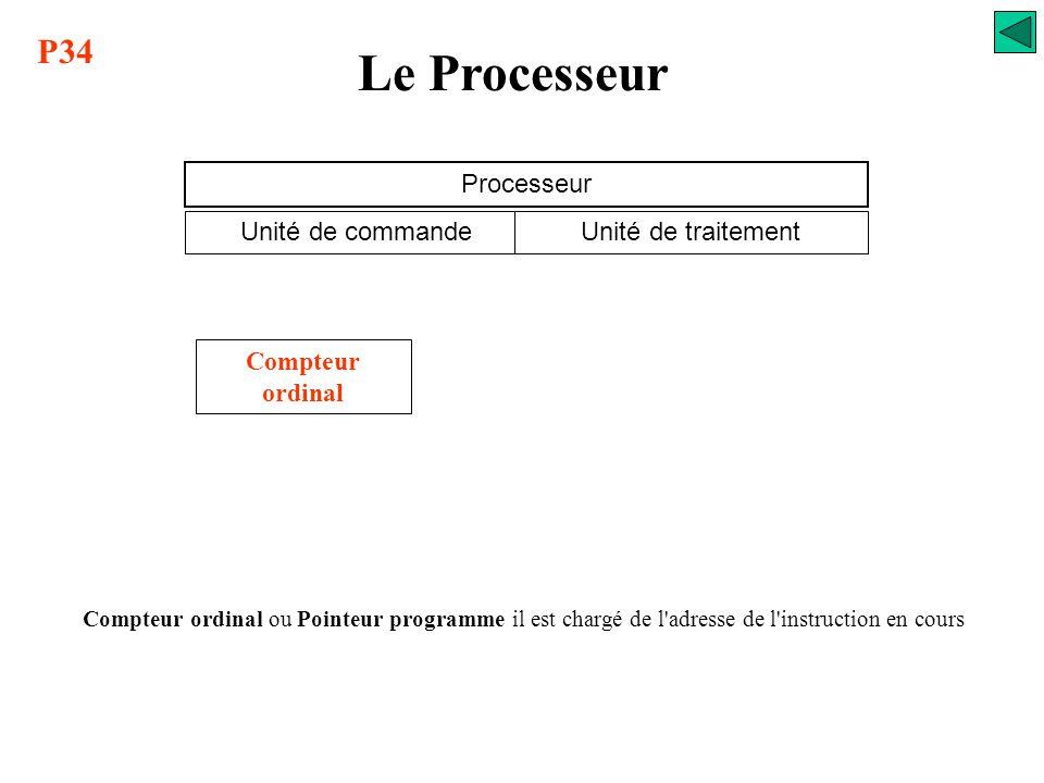 Le Processeur P34 Processeur Unité de commande Unité de traitement