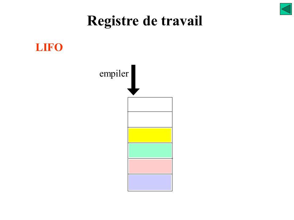 Registre de travail LIFO empiler 298