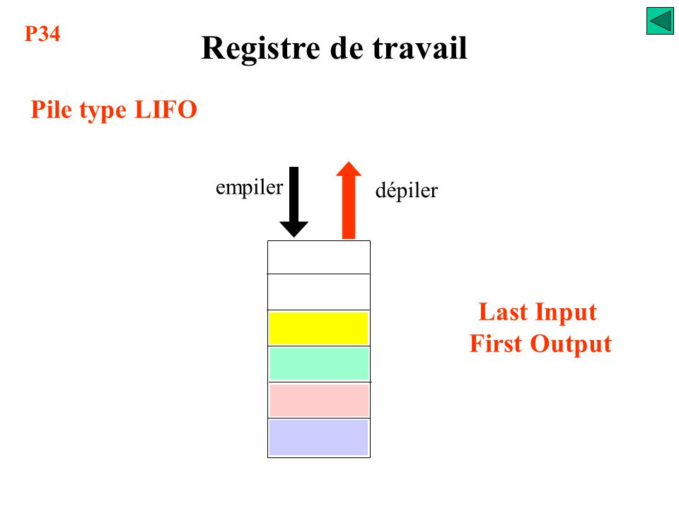 Registre de travail Pile type LIFO Last Input First Output P34 empiler