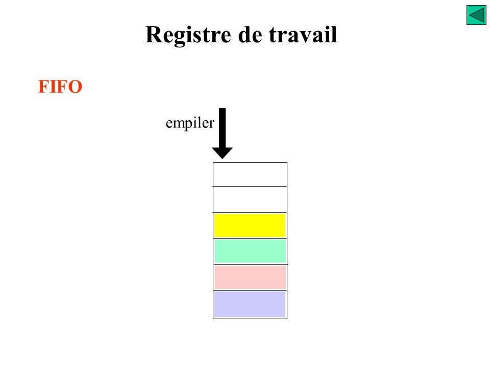 Registre de travail FIFO empiler 301