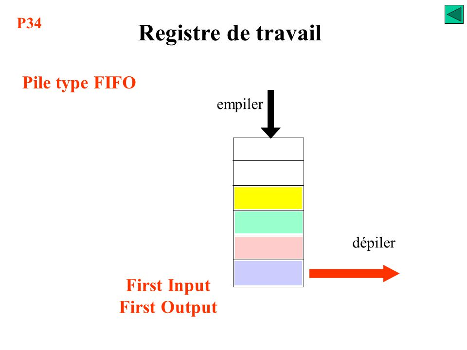 Registre de travail Pile type FIFO First Input First Output P34