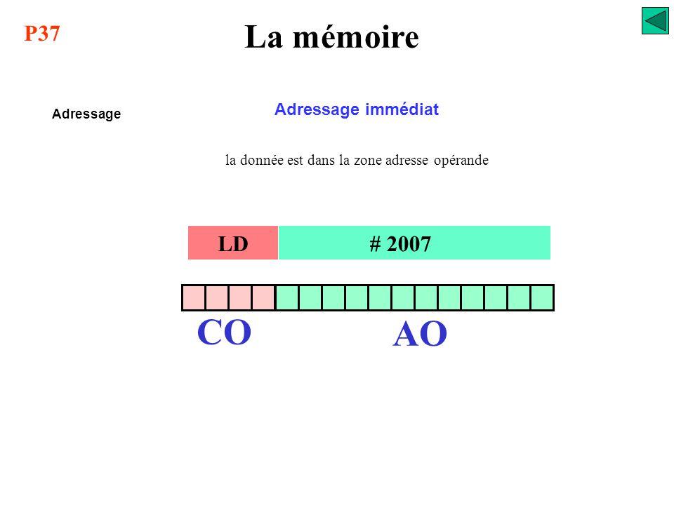 CO AO La mémoire P37 LD # 2007 Adressage immédiat