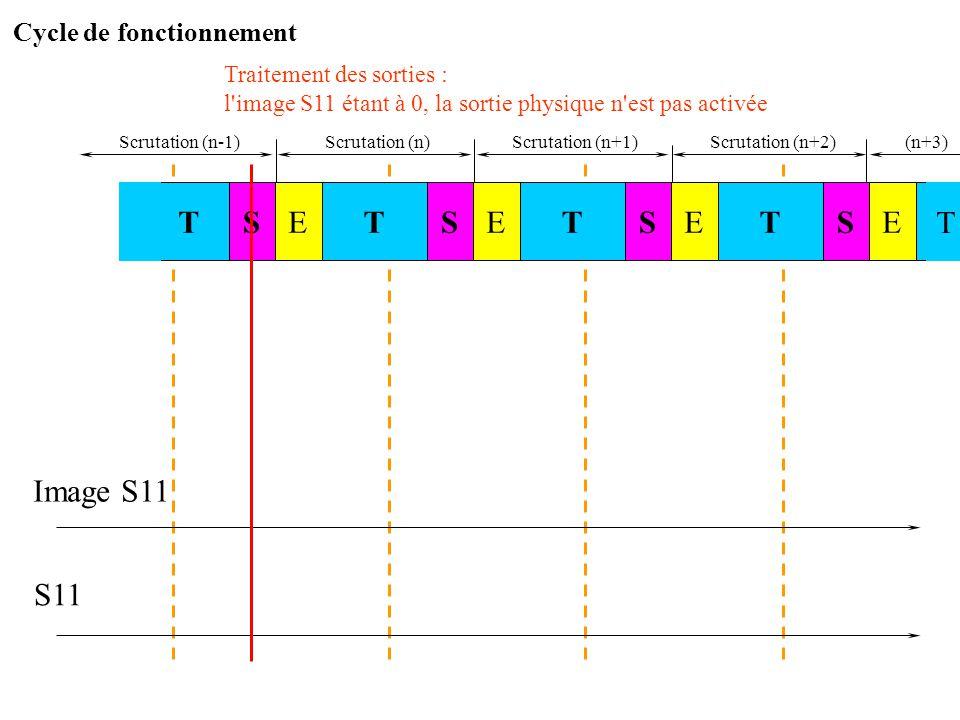 T S E T S S T E E T Image S11 S11 Cycle de fonctionnement