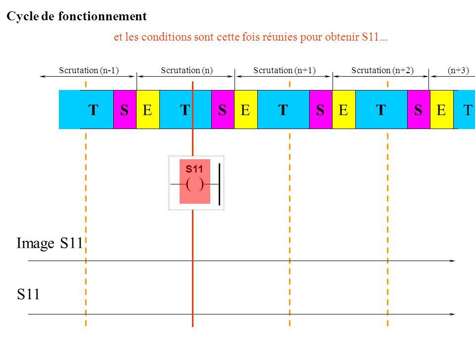 T S E T S S T E E T ( ) Image S11 S11 Cycle de fonctionnement