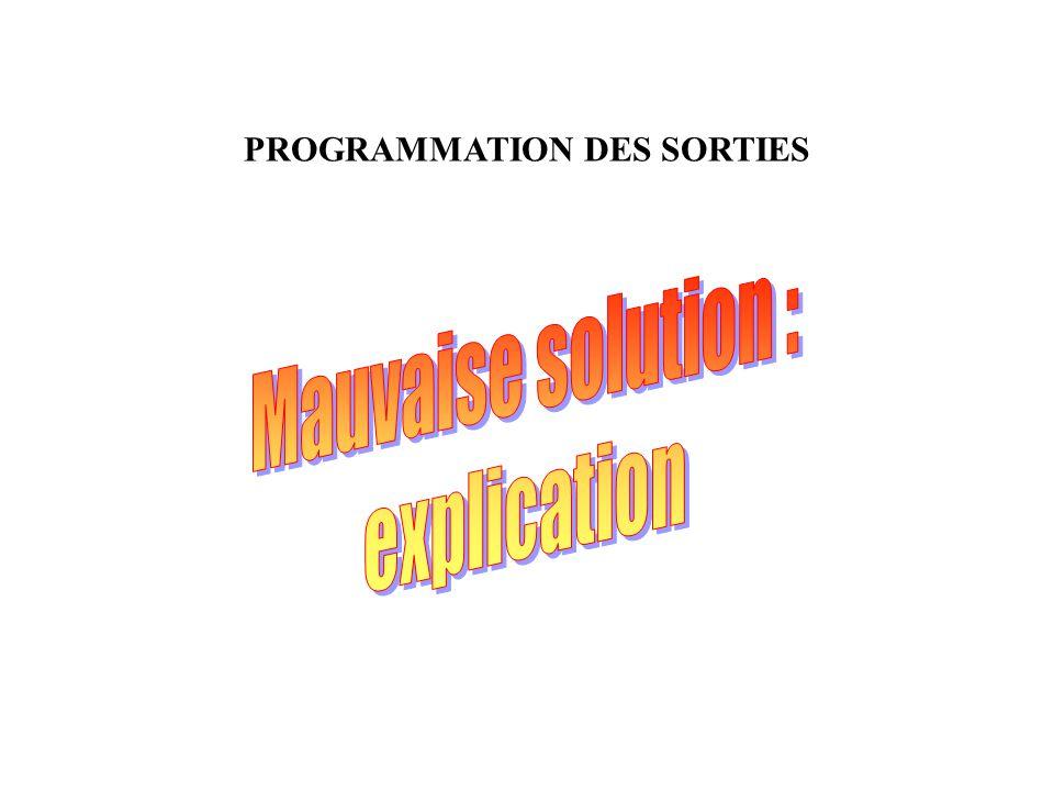 PROGRAMMATION DES SORTIES
