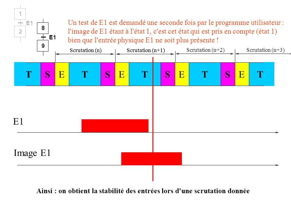 1 2. E1. Un test de E1 est demandé une seconde fois par le programme utilisateur :