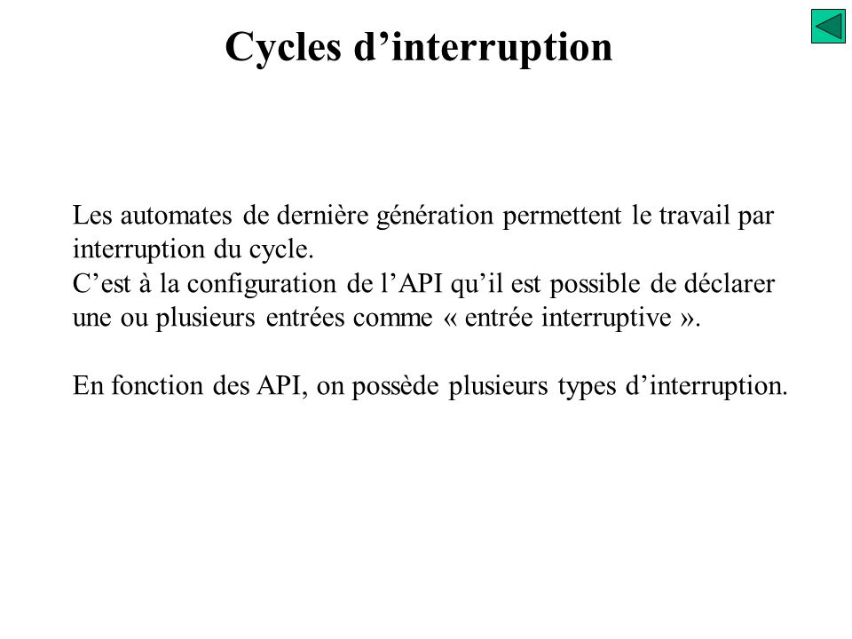 Cycles d'interruption