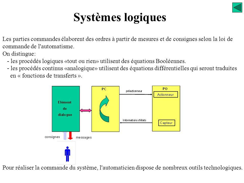 Systèmes logiques Les parties commandes élaborent des ordres à partir de mesures et de consignes selon la loi de.