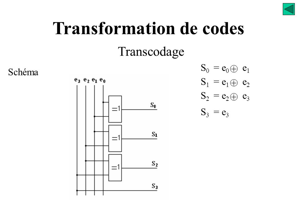Transformation de codes Transcodage