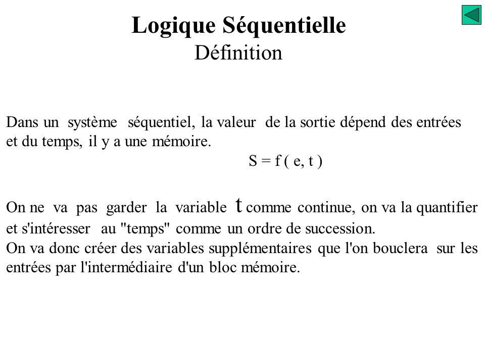 Logique Séquentielle Définition