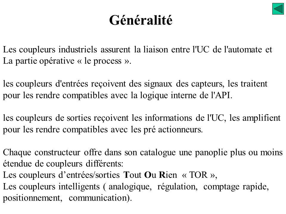 Généralité Les coupleurs industriels assurent la liaison entre l UC de l automate et. La partie opérative « le process ».