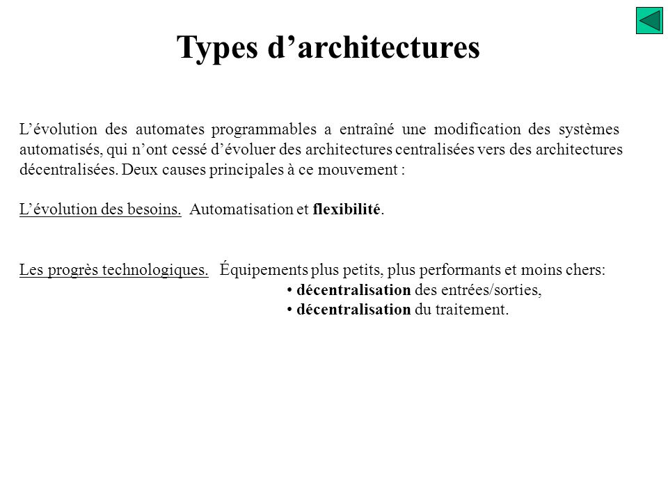 Types d'architectures