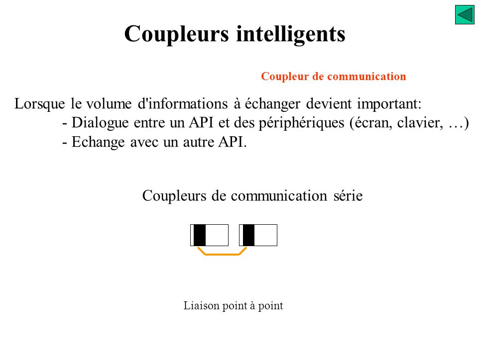 Coupleurs intelligents Coupleur de communication