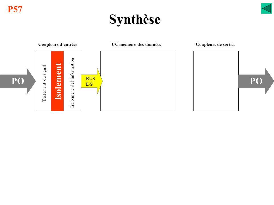 Synthèse P57 Isolement PO Coupleurs d'entrées UC mémoire des données
