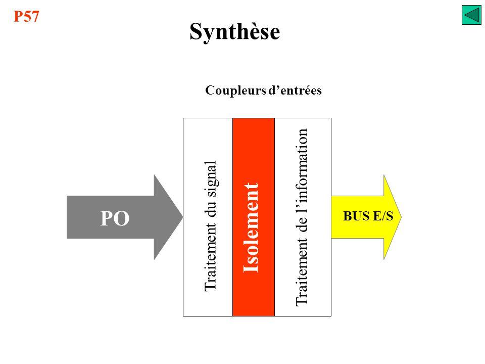 Synthèse Isolement PO P57 P Traitement de l'information