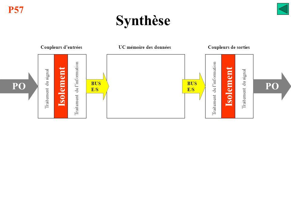 Synthèse P57 Isolement Isolement PO Coupleurs d'entrées