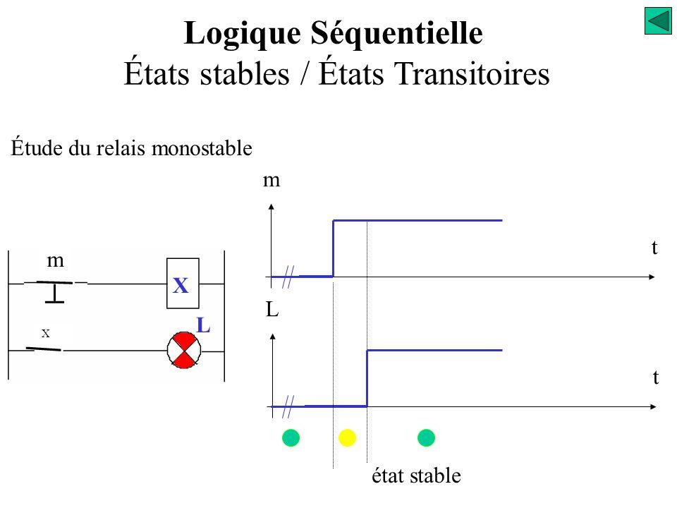 Logique Séquentielle États stables / États Transitoires