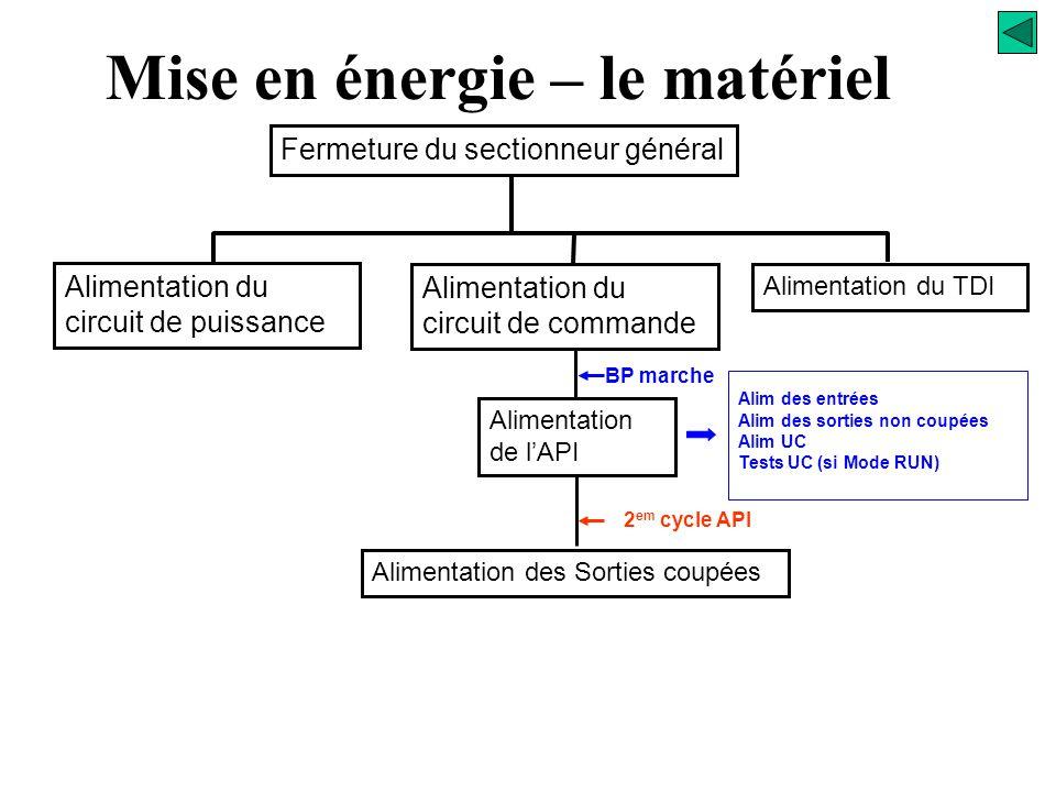 Mise en énergie – le matériel