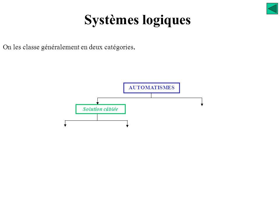 Systèmes logiques On les classe généralement en deux catégories.